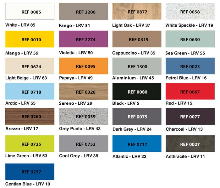 Paint Sample Cards Uk